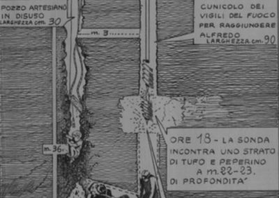 schema del pozzo parallelo scavato per raggiungere Alfredino
